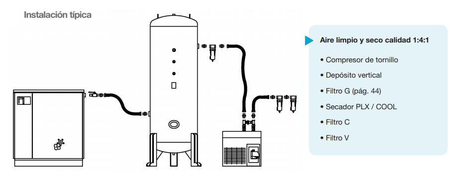 Puska-instalacion-tipica-aire-limpio-seco